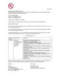 UL2579 PV光伏保险丝目击授权